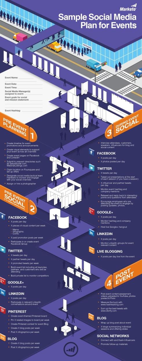 soc media infographic