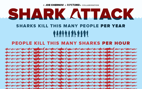 Sharks-vs-Humans-small