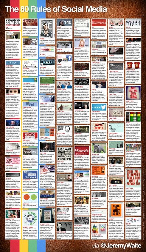 80-rules-social-media